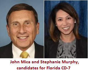 John Mica and Stephanie Murphy, FL-7 candidates