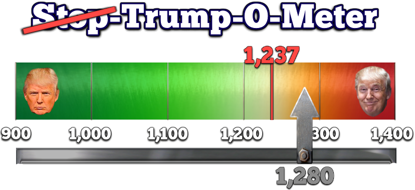 Stop Trump-O-Meter Picture