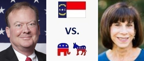 North Carolina 6th District Election 2020 - Lee Haywood vs. Kathy Manning