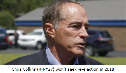 Chris Collins won't seek re-election in 2018
